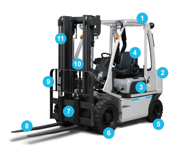 Forklift parts - UniCarriers foklifts - Vist d.o.o.